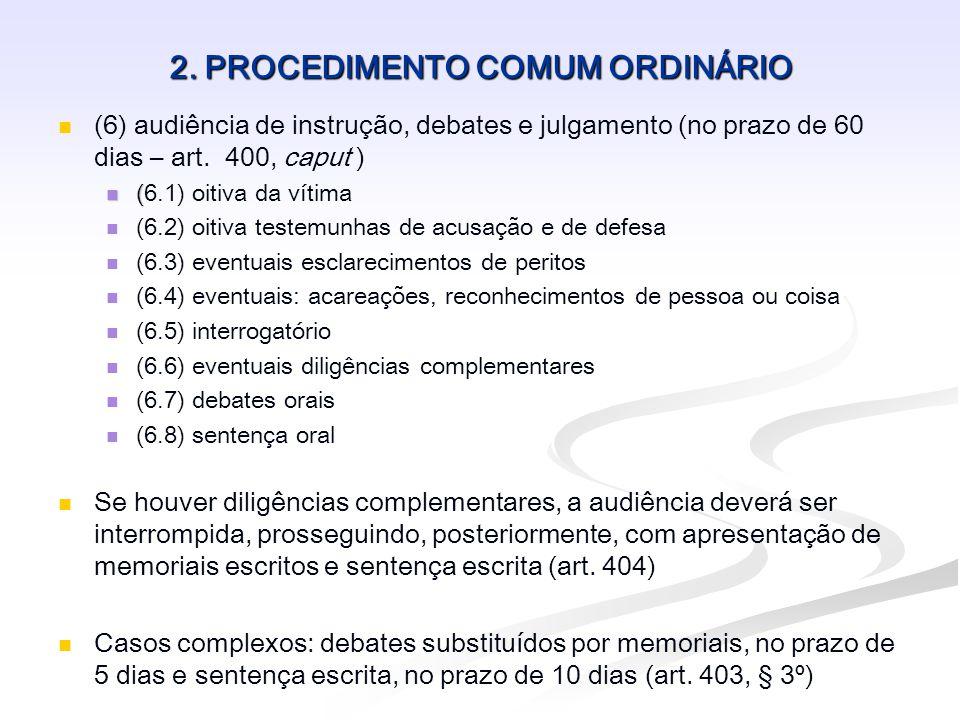 2.1 OFERECIMENTO DA DENÚNCIA Prazo: 5 dias preso ou 15 dias solto (art.