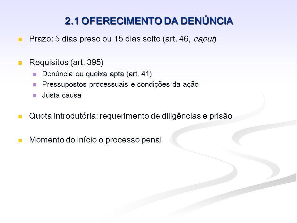 2.2 POSSIBILIDADE DE REJEIÇÃO DA DENÚNCIA Hipóteses de rejeição (art.