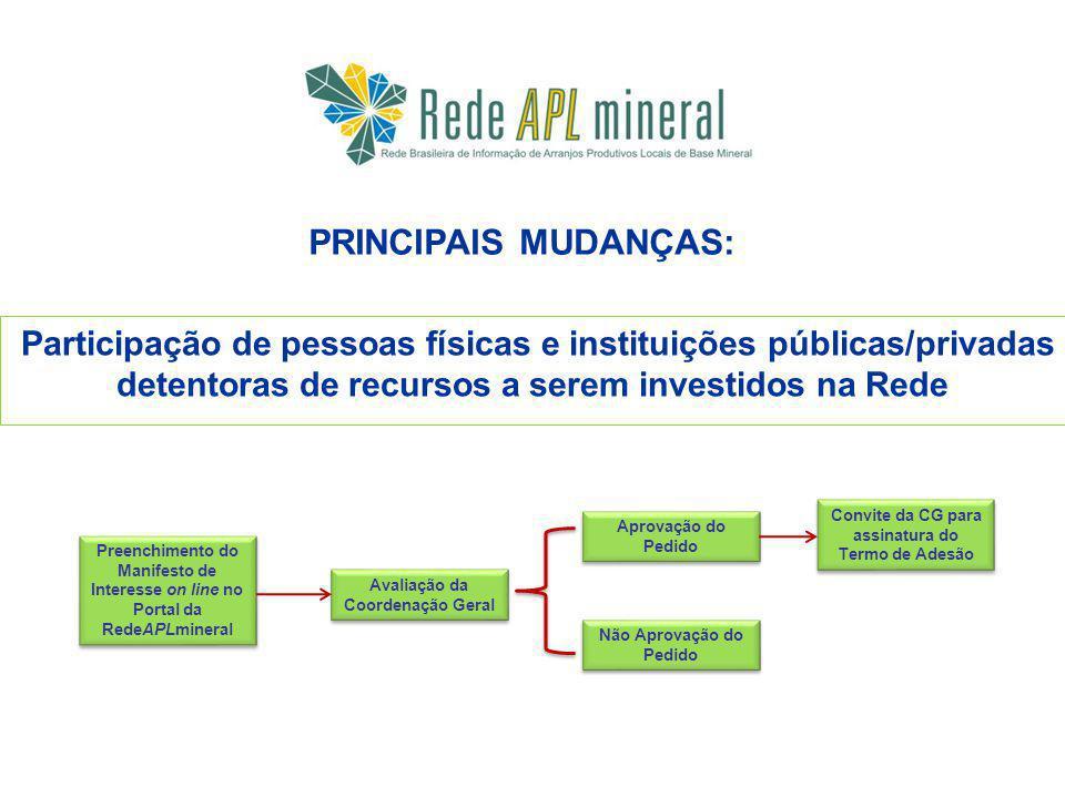 Participação de pessoas físicas e instituições públicas/privadas detentoras de recursos a serem investidos na Rede Preenchimento do Manifesto de Inter