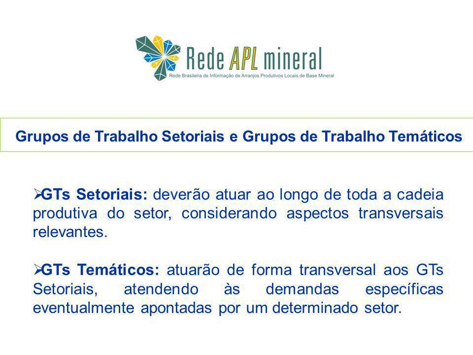 Grupos de Trabalho Setoriais e Grupos de Trabalho Temáticos GTs Setoriais: deverão atuar ao longo de toda a cadeia produtiva do setor, considerando aspectos transversais relevantes.