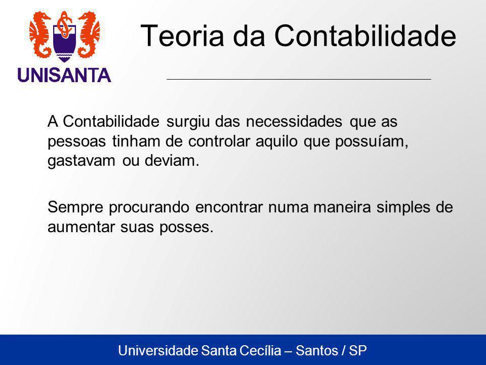 Universidade Santa Cecília – Santos / SP Teoria da Contabilidade A Contabilidade surgiu das necessidades que as pessoas tinham de controlar aquilo que possuíam, gastavam ou deviam.
