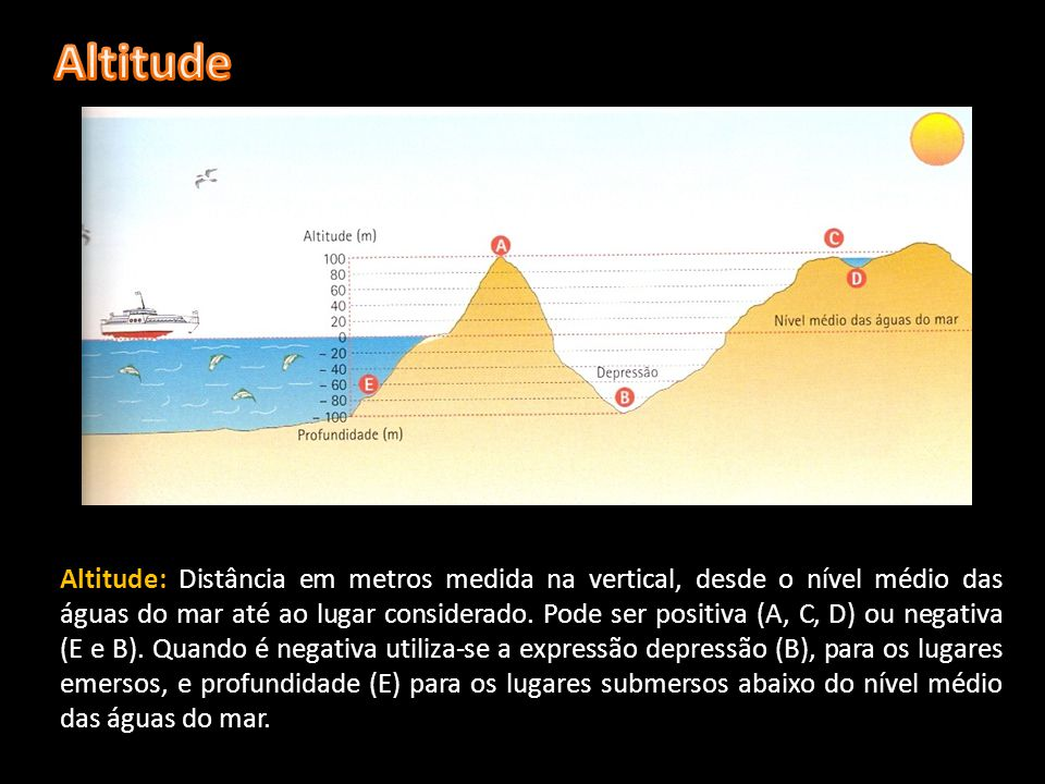 Altitude: Distância em metros medida na vertical, desde o nível médio das águas do mar até ao lugar considerado. Pode ser positiva (A, C, D) ou negati