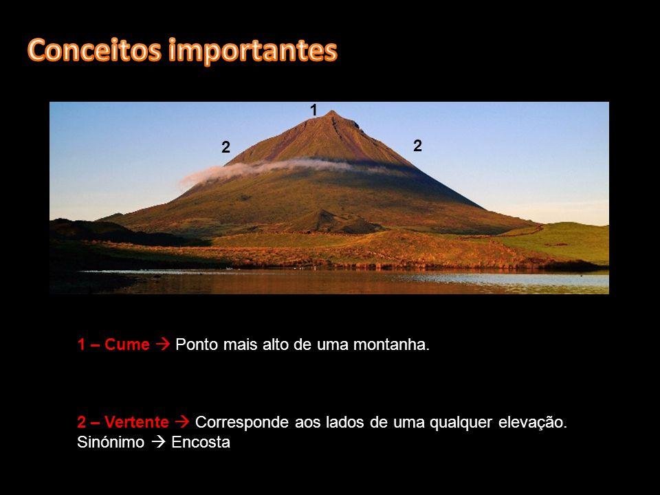1 2 2 1 – Cume Ponto mais alto de uma montanha. 2 – Vertente Corresponde aos lados de uma qualquer elevação. Sinónimo Encosta
