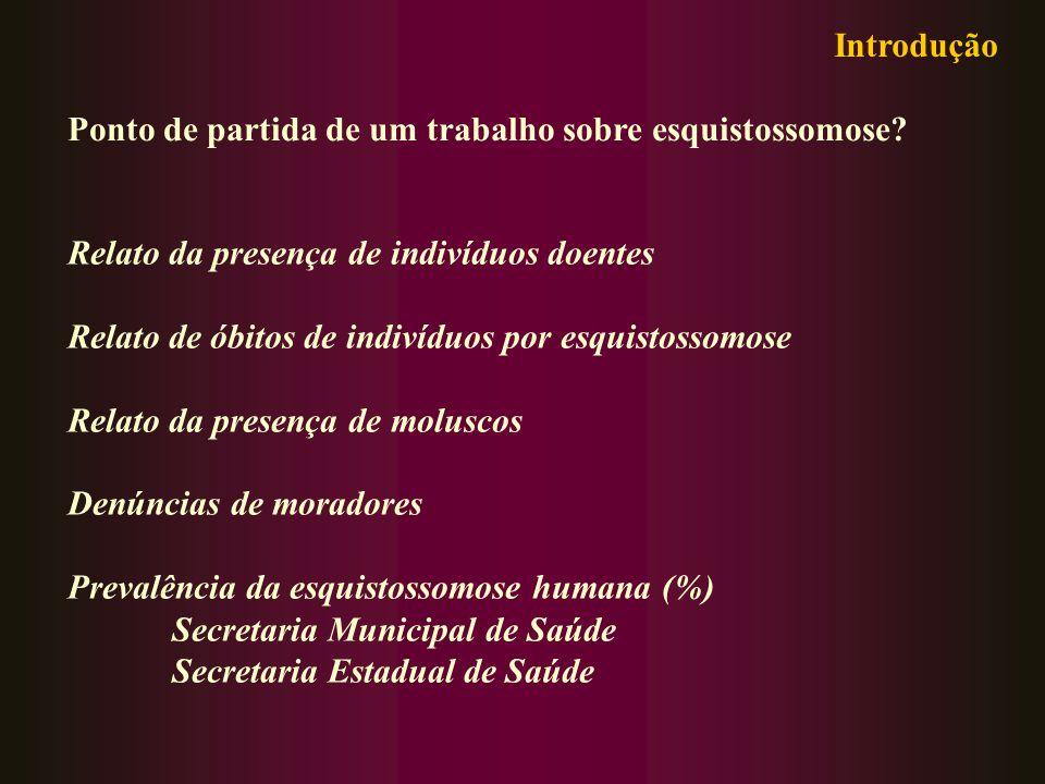 Introdução Relato da presença de indivíduos doentes Relato de óbitos de indivíduos por esquistossomose Relato da presença de moluscos Denúncias de mor