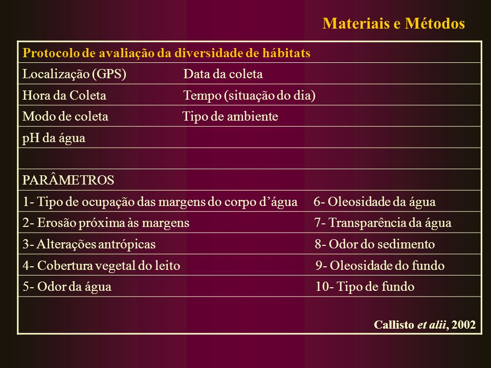 Materiais e Métodos Protocolo de avaliação da diversidade de hábitats Localização (GPS) Data da coleta Hora da Coleta Tempo (situação do dia) Modo de