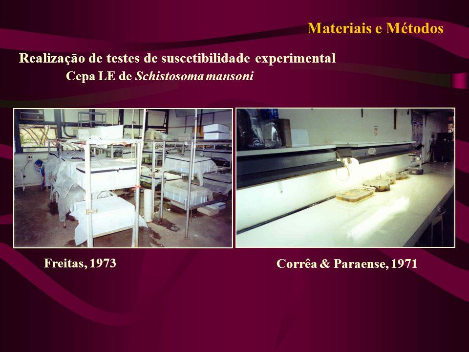 Realização de testes de suscetibilidade experimental Cepa LE de Schistosoma mansoni Materiais e Métodos Freitas, 1973 Corrêa & Paraense, 1971