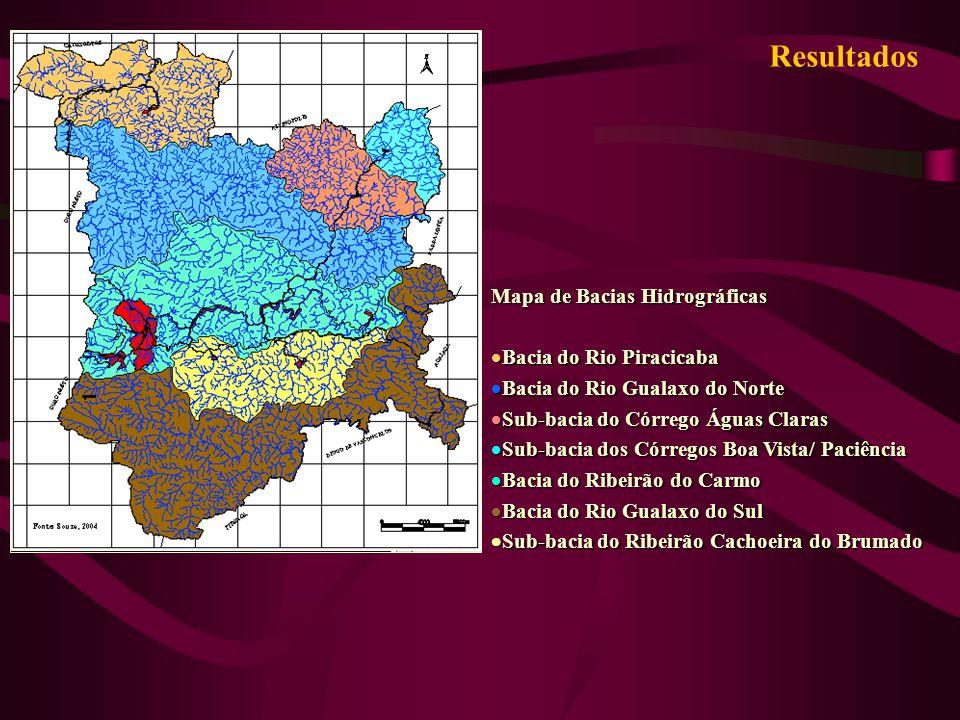 Resultados Mapa de Bacias Hidrográficas Bacia do Rio Piracicaba Bacia do Rio Piracicaba Bacia do Rio Gualaxo do Norte Bacia do Rio Gualaxo do Norte Su