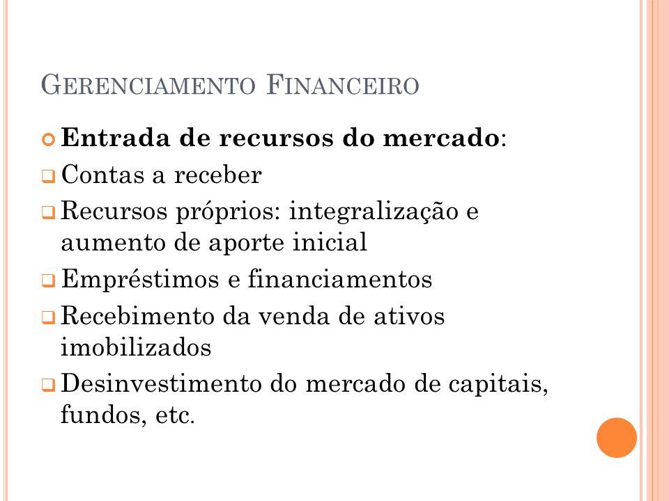 G ERENCIAMENTO F INANCEIRO Entrada de recursos do mercado : Contas a receber Recursos próprios: integralização e aumento de aporte inicial Empréstimos