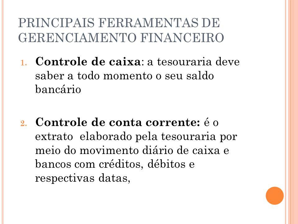 PRINCIPAIS FERRAMENTAS DE GERENCIAMENTO FINANCEIRO 1. Controle de caixa : a tesouraria deve saber a todo momento o seu saldo bancário 2. Controle de c