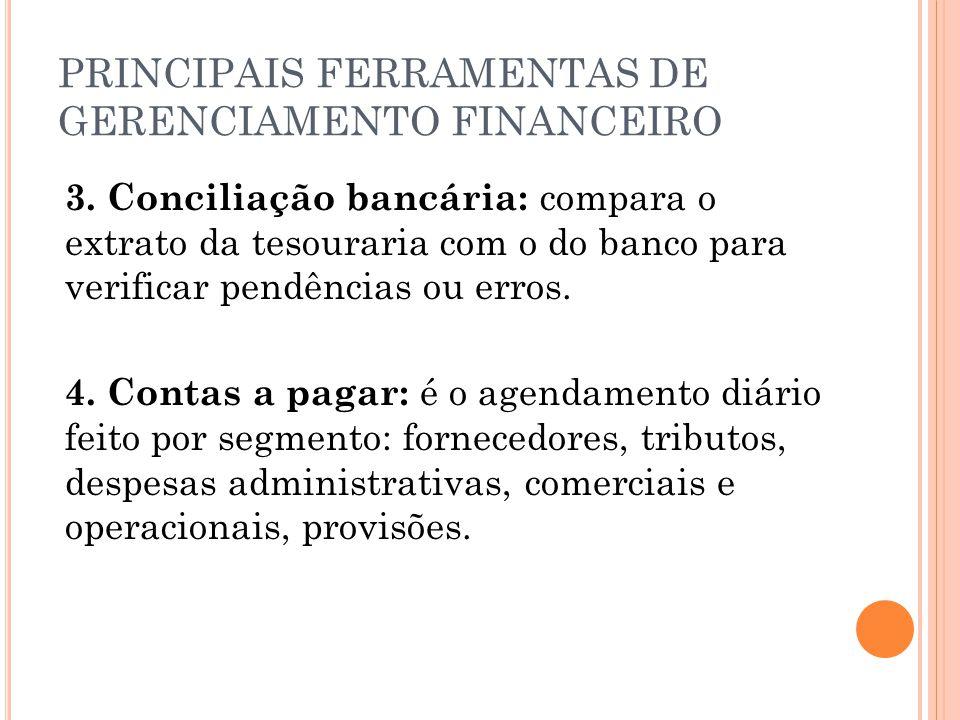 PRINCIPAIS FERRAMENTAS DE GERENCIAMENTO FINANCEIRO 3. Conciliação bancária: compara o extrato da tesouraria com o do banco para verificar pendências o