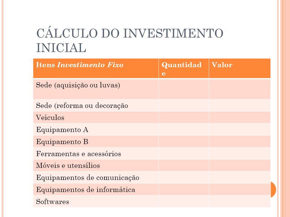 CÁLCULO DO INVESTIMENTO INICIAL Itens Investimento Fixo Quantidad e Valor Sede (aquisição ou luvas) Sede (reforma ou decoração Veículos Equipamento A