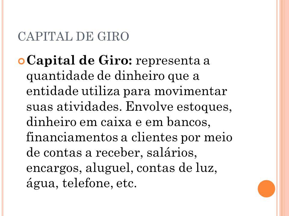 CAPITAL DE GIRO Capital de Giro: representa a quantidade de dinheiro que a entidade utiliza para movimentar suas atividades. Envolve estoques, dinheir