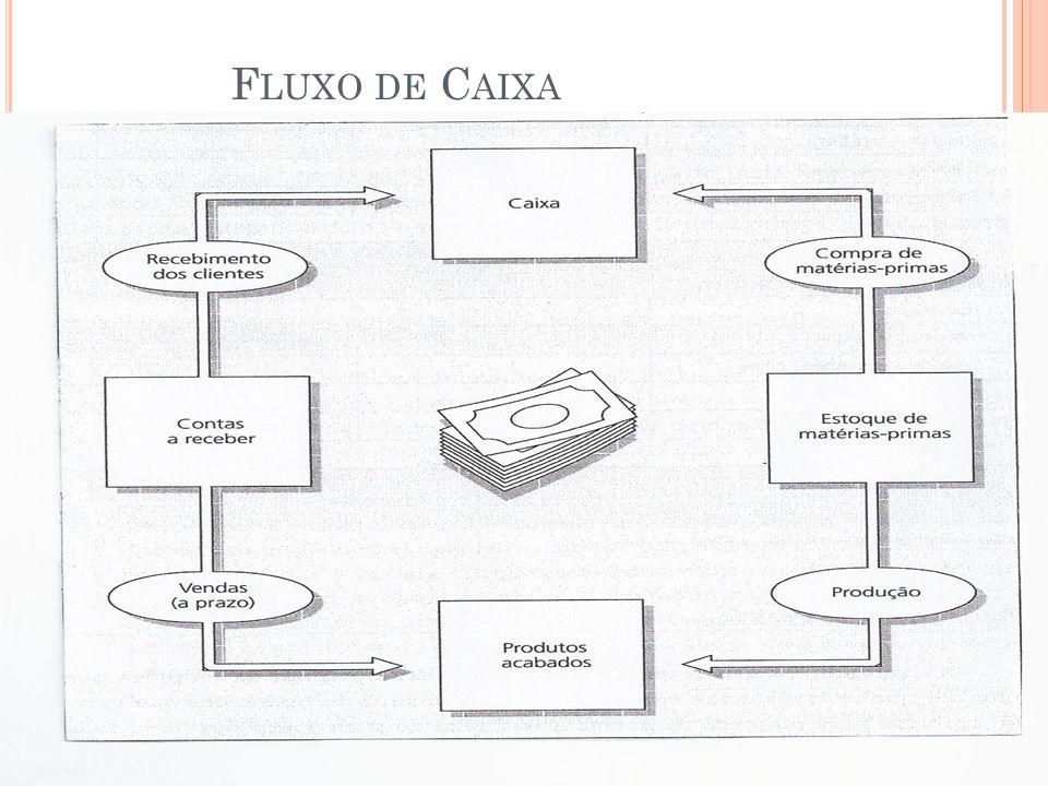 F LUXO DE C AIXA