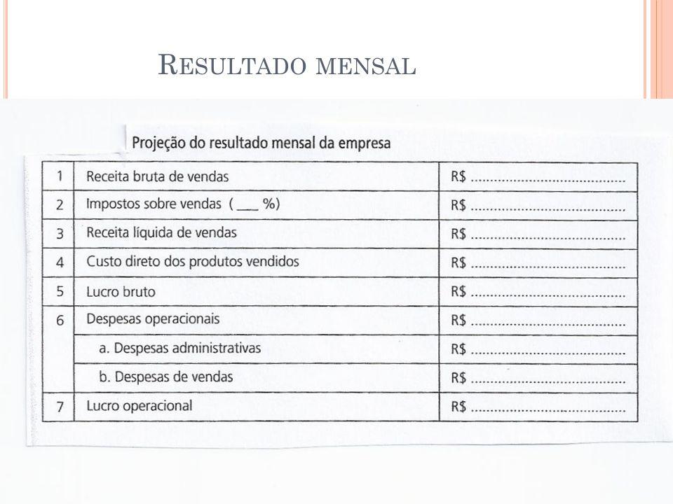 R ESULTADO MENSAL