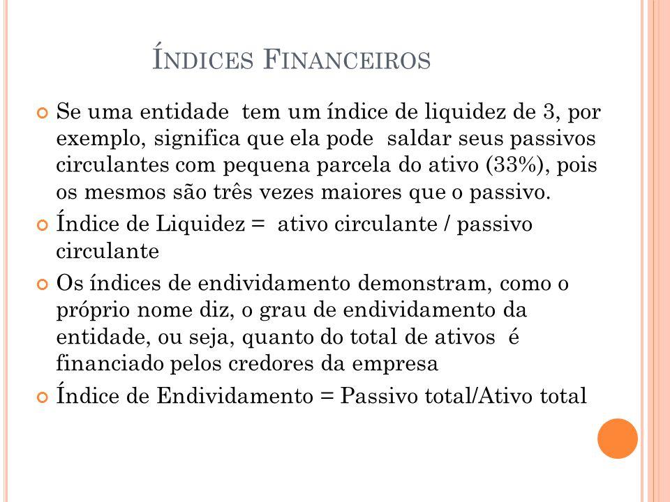 Í NDICES F INANCEIROS Se uma entidade tem um índice de liquidez de 3, por exemplo, significa que ela pode saldar seus passivos circulantes com pequena