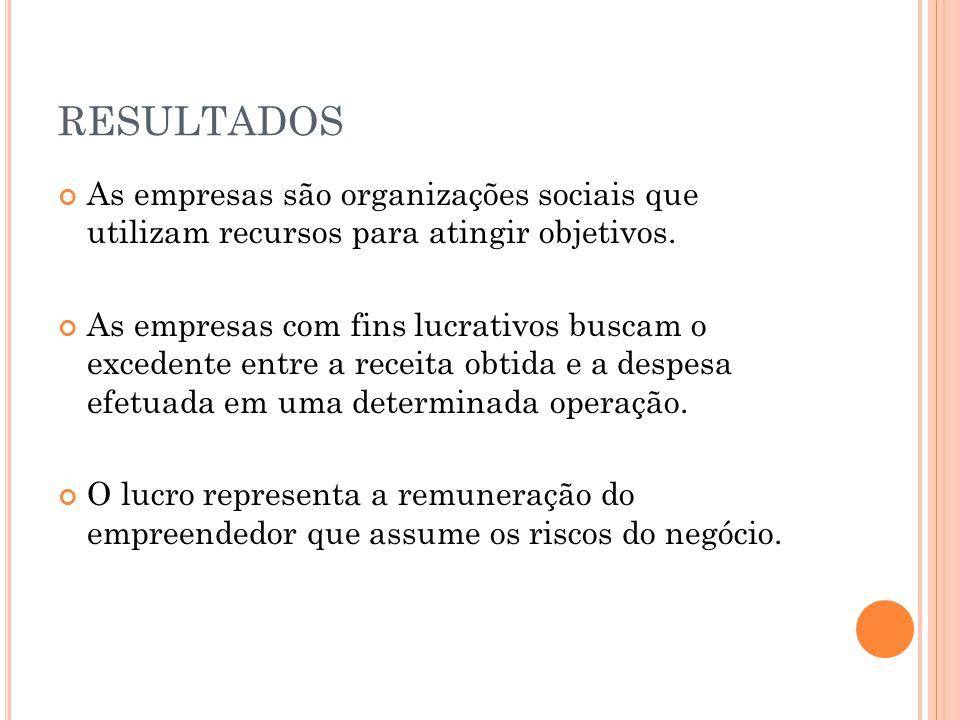 PRINCIPAIS FERRAMENTAS DE GERENCIAMENTO FINANCEIRO 1.