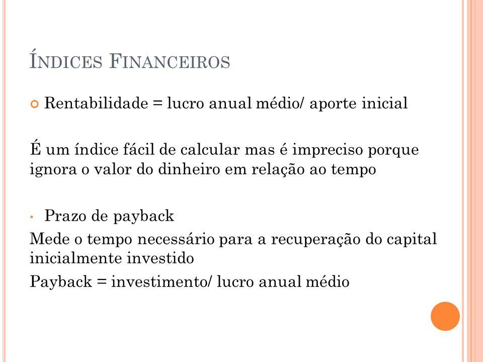 Í NDICES F INANCEIROS Rentabilidade = lucro anual médio/ aporte inicial É um índice fácil de calcular mas é impreciso porque ignora o valor do dinheir