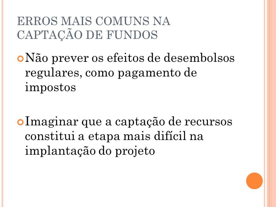 G ERENCIAMENTO F INANCEIRO O gerenciamento financeiro preocupa-se com dois aspectos importantes: a rentabilidade e a liquidez.