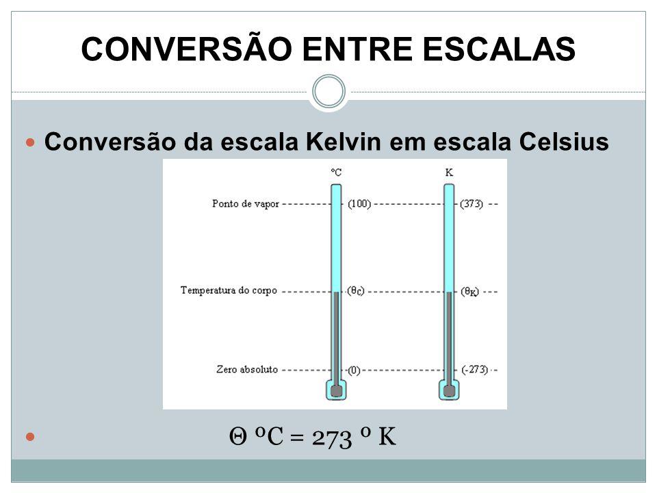Conversão da escala Kelvin em escala Celsius Θ ºC = 273 º K