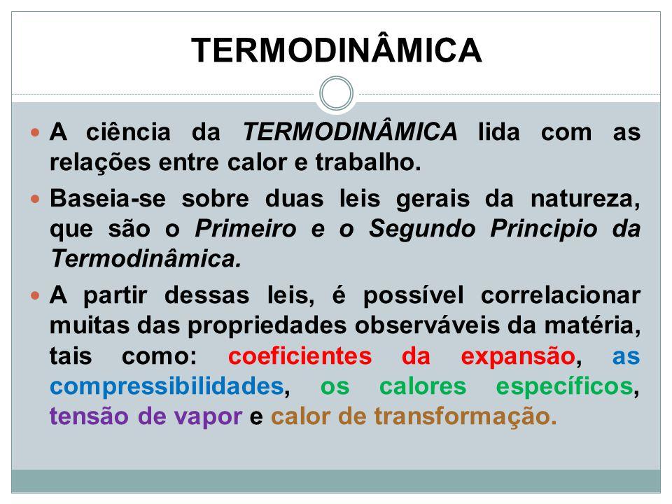 TERMODINÂMICA A ciência da TERMODINÂMICA lida com as relações entre calor e trabalho. Baseia-se sobre duas leis gerais da natureza, que são o Primeiro
