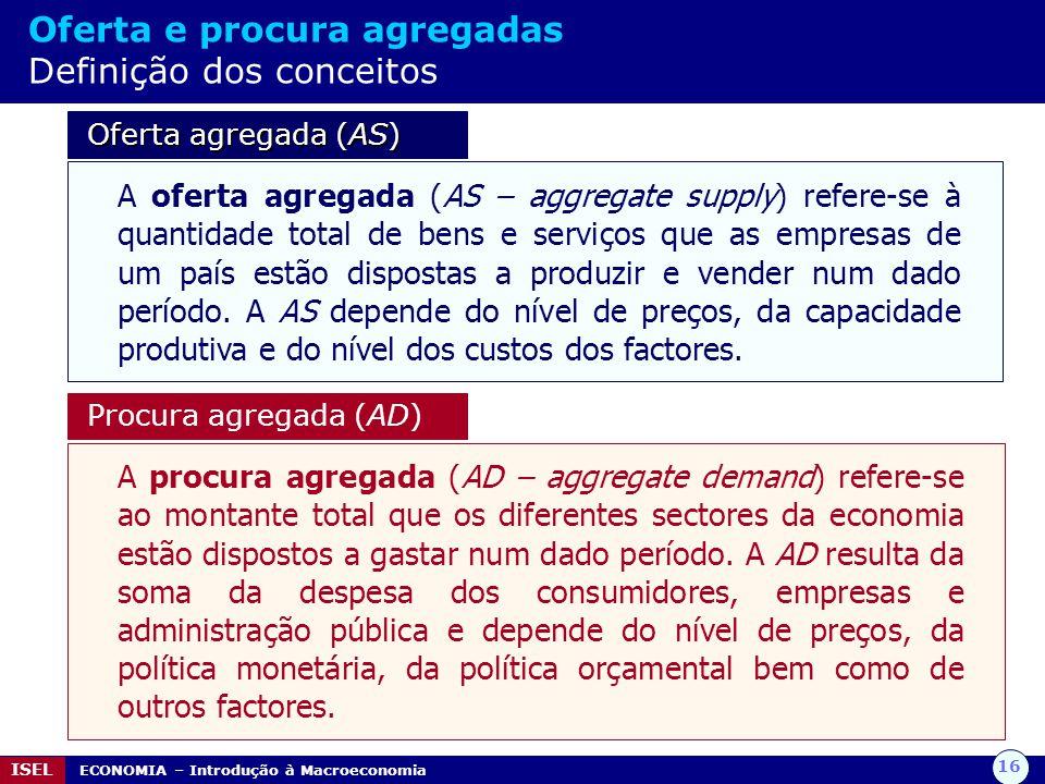 16 ISEL ECONOMIA – Introdução à Macroeconomia Oferta agregada (AS) Oferta agregada (AS) A oferta agregada (AS – aggregate supply) refere-se à quantida