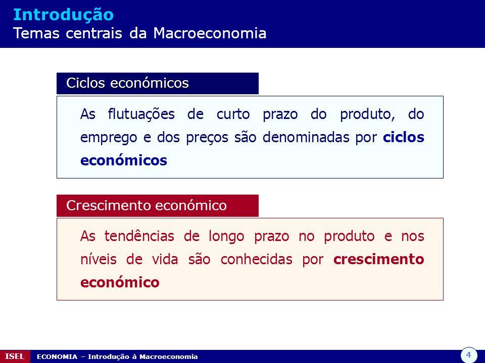 4 ISEL ECONOMIA – Introdução à Macroeconomia Introdução Temas centrais da Macroeconomia Ciclos económicos Ciclos económicos As flutuações de curto pra
