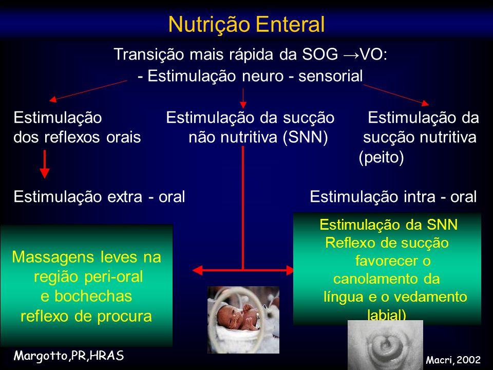 Transição mais rápida da SOG VO: - Estimulação neuro - sensorial Estimulação Estimulação da sucção Estimulação da dos reflexos orais não nutritiva (SN
