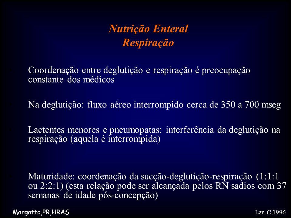 Nutrição Enteral Respiração Coordenação entre deglutição e respiração é preocupação constante dos médicos Na deglutição: fluxo aéreo interrompido cerc