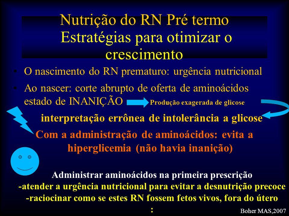 O nascimento do RN prematuro: urgência nutricional Ao nascer: corte abrupto de oferta de aminoácidos estado de INANIÇÃO Produção exagerada de glicose