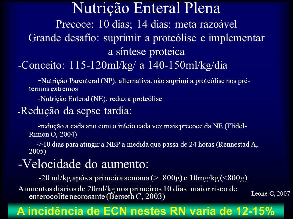 Nutrição Enteral Plena Precoce: 10 dias; 14 dias: meta razoável Grande desafio: suprimir a proteólise e implementar a síntese proteica -Conceito: 115-