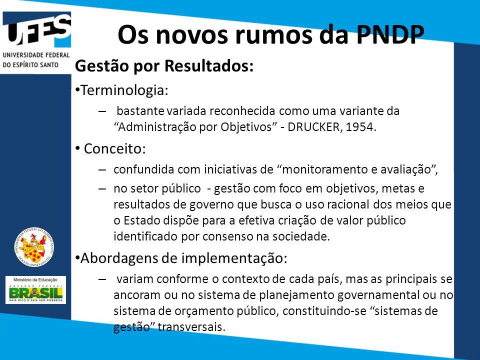Os novos rumos da PNDP Gestão por Resultados: Terminologia: – bastante variada reconhecida como uma variante da Administração por Objetivos - DRUCKER,