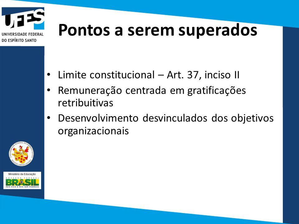 Pontos a serem superados Limite constitucional – Art. 37, inciso II Remuneração centrada em gratificações retribuitivas Desenvolvimento desvinculados