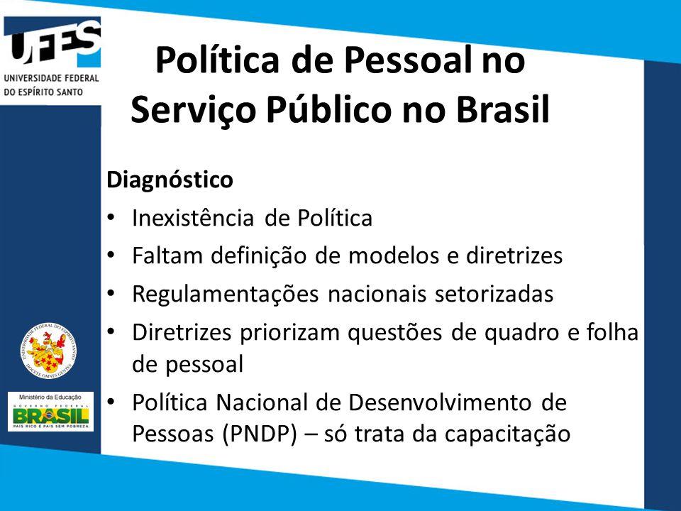 Política de Pessoal no Serviço Público no Brasil Diagnóstico Inexistência de Política Faltam definição de modelos e diretrizes Regulamentações naciona