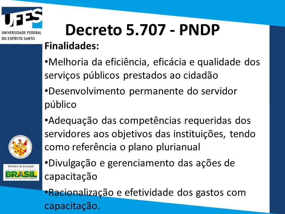 Decreto 5.707 - PNDP Finalidades: Melhoria da eficiência, eficácia e qualidade dos serviços públicos prestados ao cidadão Desenvolvimento permanente d