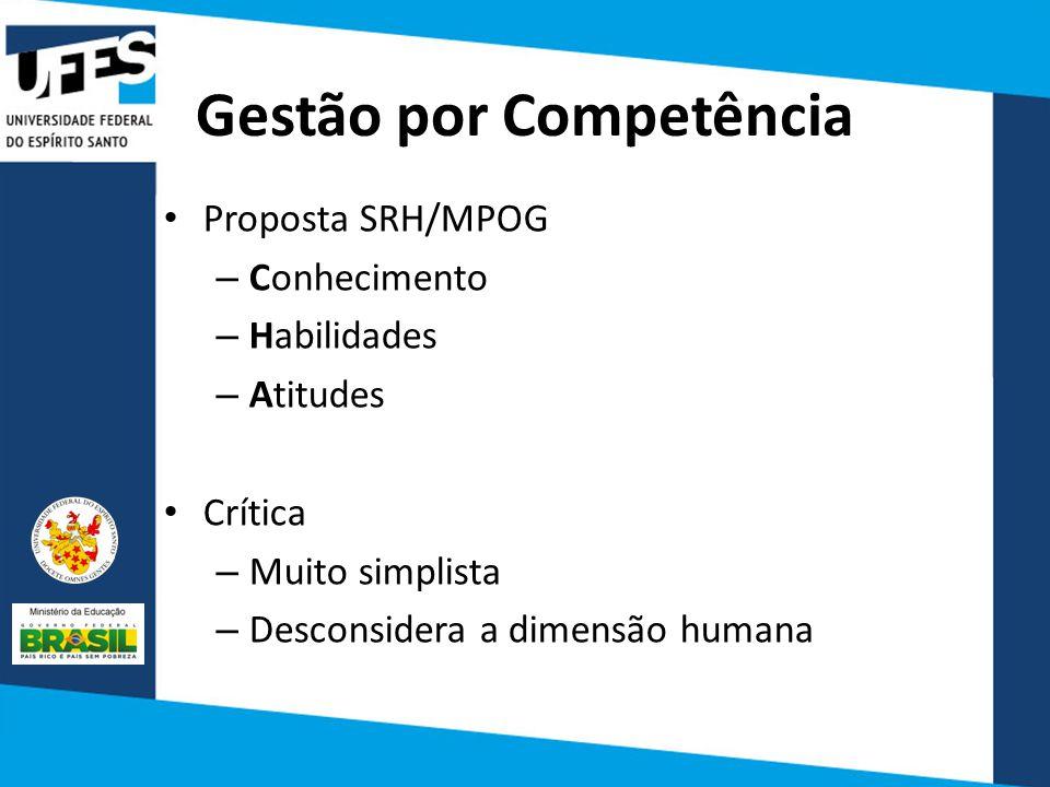 Gestão por Competência Proposta SRH/MPOG – Conhecimento – Habilidades – Atitudes Crítica – Muito simplista – Desconsidera a dimensão humana