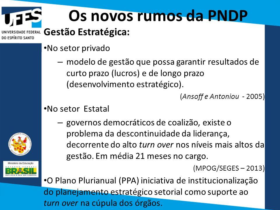 Os novos rumos da PNDP Gestão por Resultados: Terminologia: – bastante variada reconhecida como uma variante da Administração por Objetivos - DRUCKER, 1954.