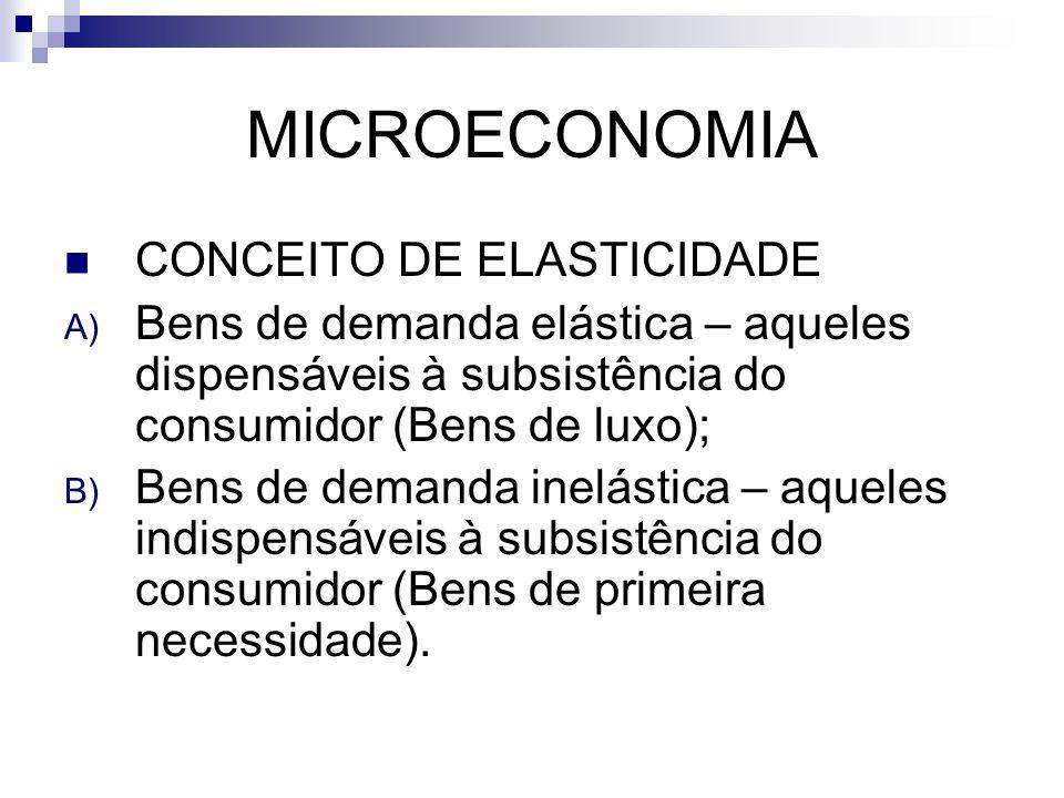 MICROECONOMIA CONCEITO DE ELASTICIDADE A) Bens de demanda elástica – aqueles dispensáveis à subsistência do consumidor (Bens de luxo); B) Bens de demanda inelástica – aqueles indispensáveis à subsistência do consumidor (Bens de primeira necessidade).
