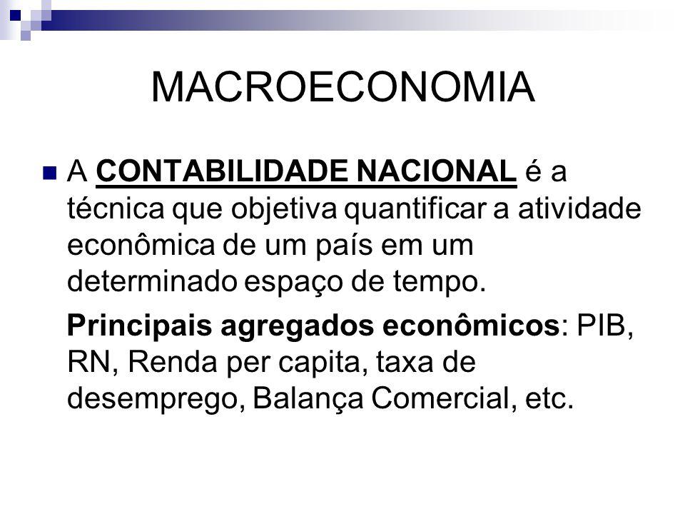 MACROECONOMIA A CONTABILIDADE NACIONAL é a técnica que objetiva quantificar a atividade econômica de um país em um determinado espaço de tempo. Princi