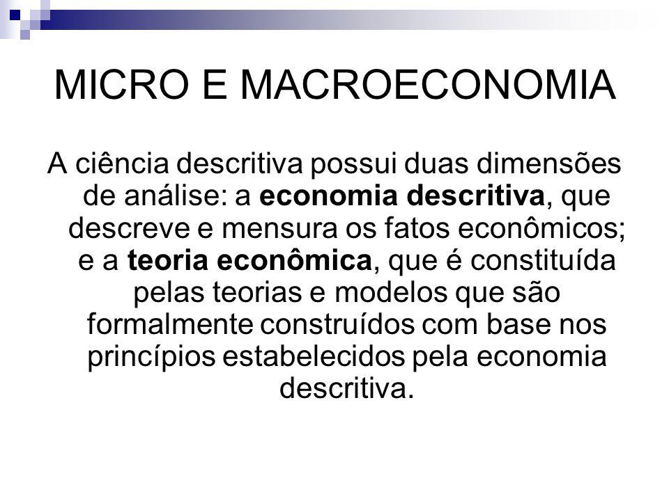 MICRO E MACROECONOMIA A ciência descritiva possui duas dimensões de análise: a economia descritiva, que descreve e mensura os fatos econômicos; e a teoria econômica, que é constituída pelas teorias e modelos que são formalmente construídos com base nos princípios estabelecidos pela economia descritiva.