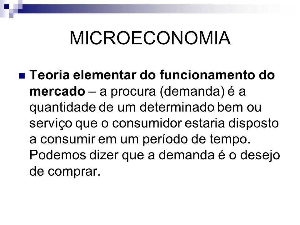 MICROECONOMIA Teoria elementar do funcionamento do mercado – a procura (demanda) é a quantidade de um determinado bem ou serviço que o consumidor estaria disposto a consumir em um período de tempo.
