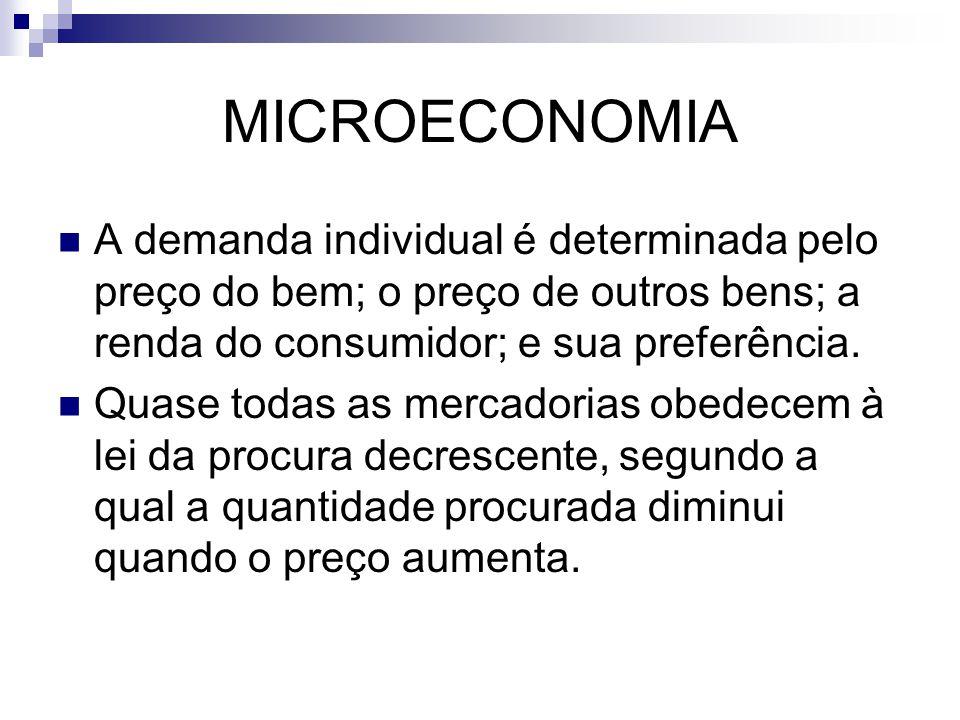 MICROECONOMIA A demanda individual é determinada pelo preço do bem; o preço de outros bens; a renda do consumidor; e sua preferência. Quase todas as m