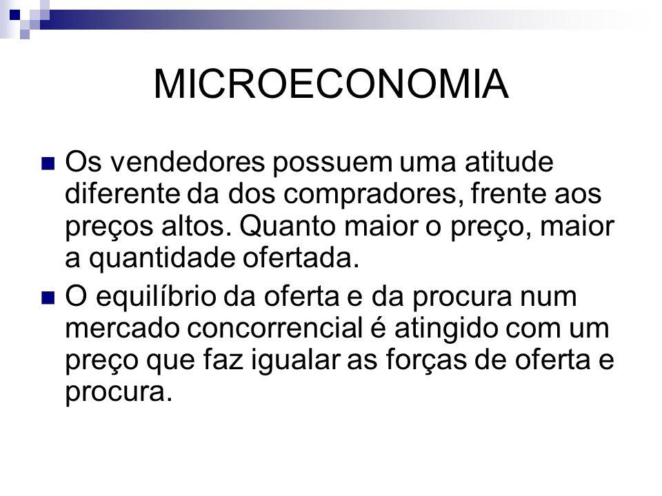 MICROECONOMIA Os vendedores possuem uma atitude diferente da dos compradores, frente aos preços altos. Quanto maior o preço, maior a quantidade oferta