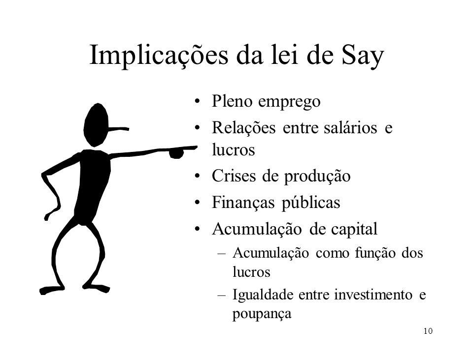 10 Implicações da lei de Say Pleno emprego Relações entre salários e lucros Crises de produção Finanças públicas Acumulação de capital –Acumulação como função dos lucros –Igualdade entre investimento e poupança