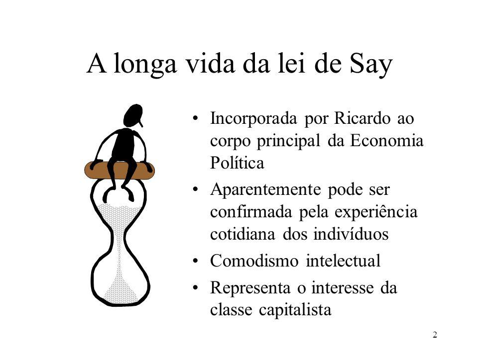 2 A longa vida da lei de Say Incorporada por Ricardo ao corpo principal da Economia Política Aparentemente pode ser confirmada pela experiência cotidiana dos indivíduos Comodismo intelectual Representa o interesse da classe capitalista