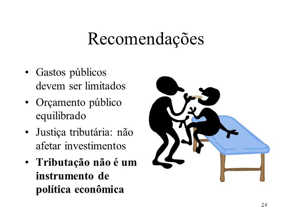 24 Recomendações Gastos públicos devem ser limitados Orçamento público equilibrado Justiça tributária: não afetar investimentos Tributação não é um instrumento de política econômica