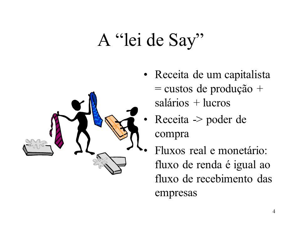 4 A lei de Say Receita de um capitalista = custos de produção + salários + lucros Receita -> poder de compra Fluxos real e monetário: fluxo de renda é igual ao fluxo de recebimento das empresas