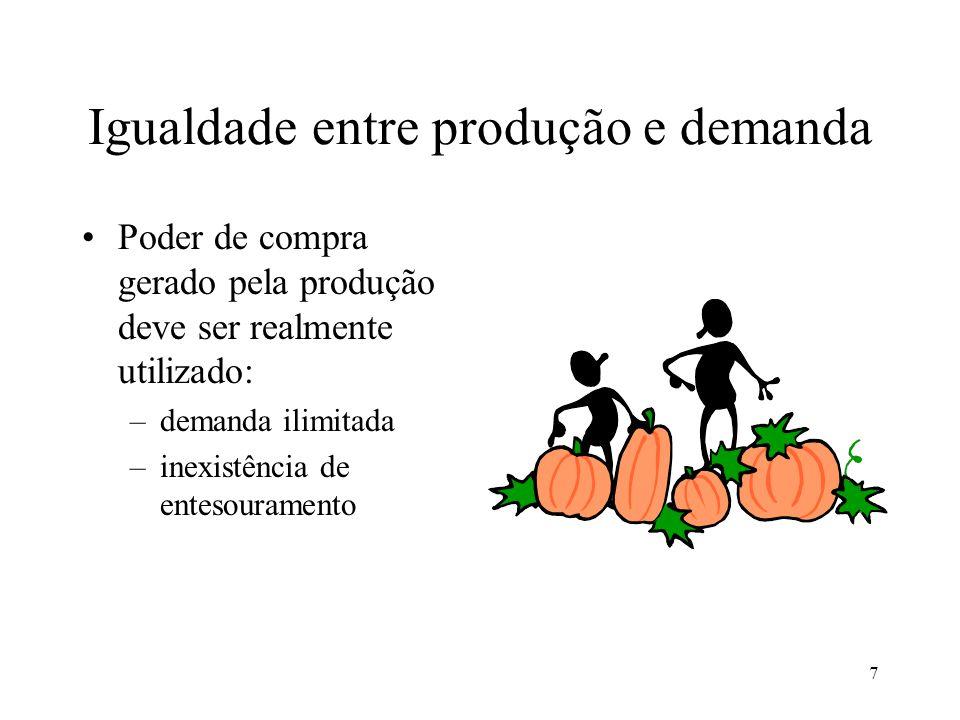 7 Igualdade entre produção e demanda Poder de compra gerado pela produção deve ser realmente utilizado: –demanda ilimitada –inexistência de entesouramento