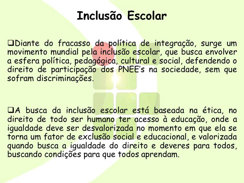 Questionamentos (im)pertinentes Dois alunos, duas concepções sobre inclusão.