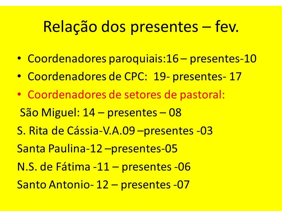 Relação dos presentes – fev. Coordenadores paroquiais:16 – presentes-10 Coordenadores de CPC: 19- presentes- 17 Coordenadores de setores de pastoral: