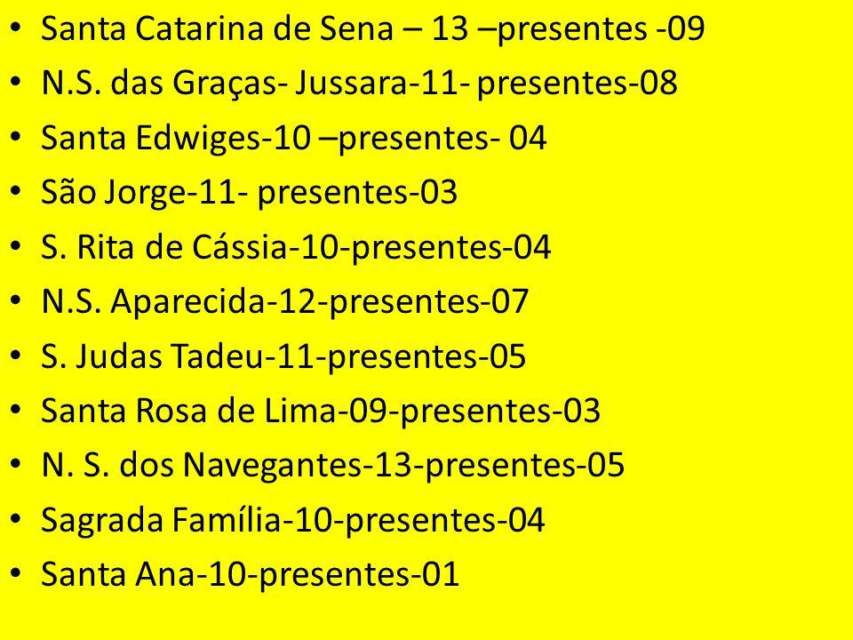 Santa Catarina de Sena – 13 –presentes -09 N.S. das Graças- Jussara-11- presentes-08 Santa Edwiges-10 –presentes- 04 São Jorge-11- presentes-03 S. Rit